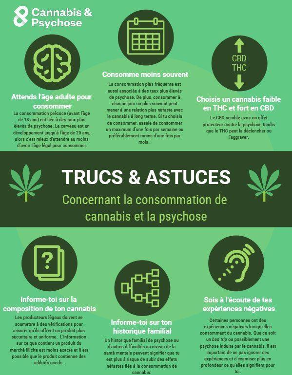 Trucs et astuces concernant la consommation de cannabis et la psychose