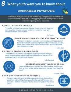 What Youth Want to Know About Cannabis and Psychosis